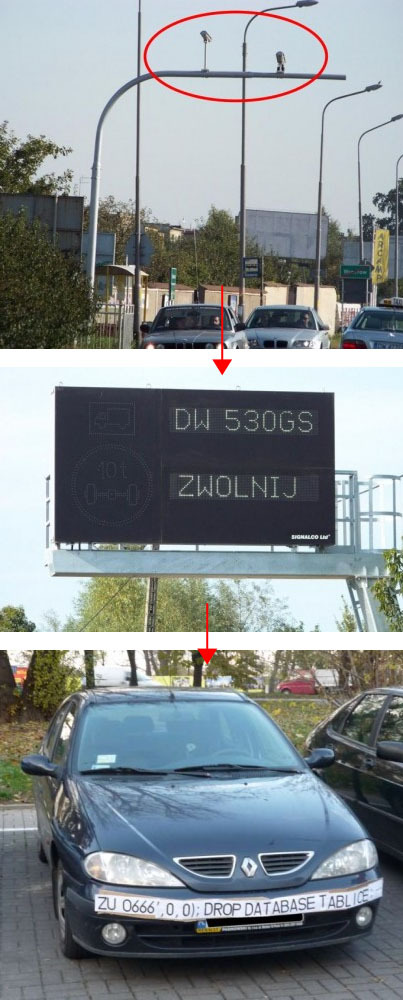 SQL-Injection in Polen